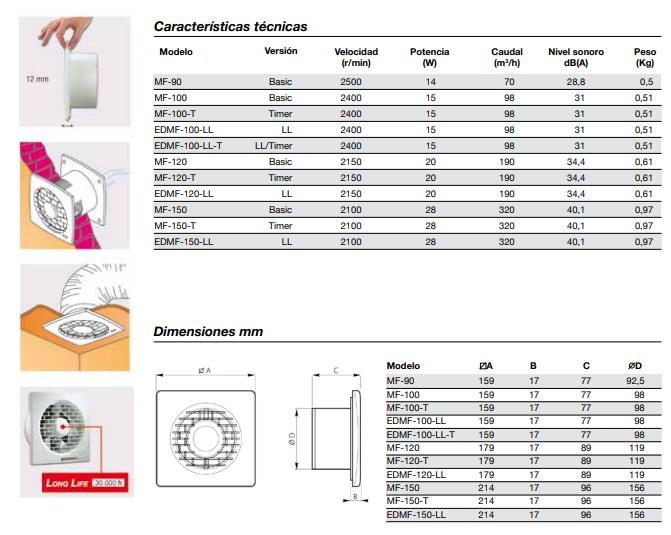 extractor baño punto filo